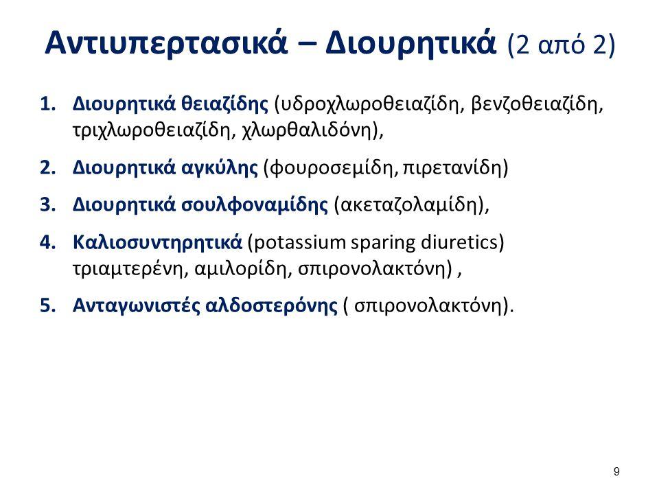 Αντιυπερτασικά - Ανταγωνιστές ασβεστίου