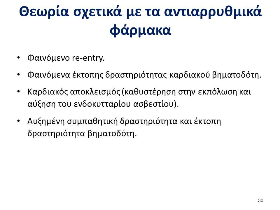 Τάξεις αντιαρρυθμικών (1 από 3)
