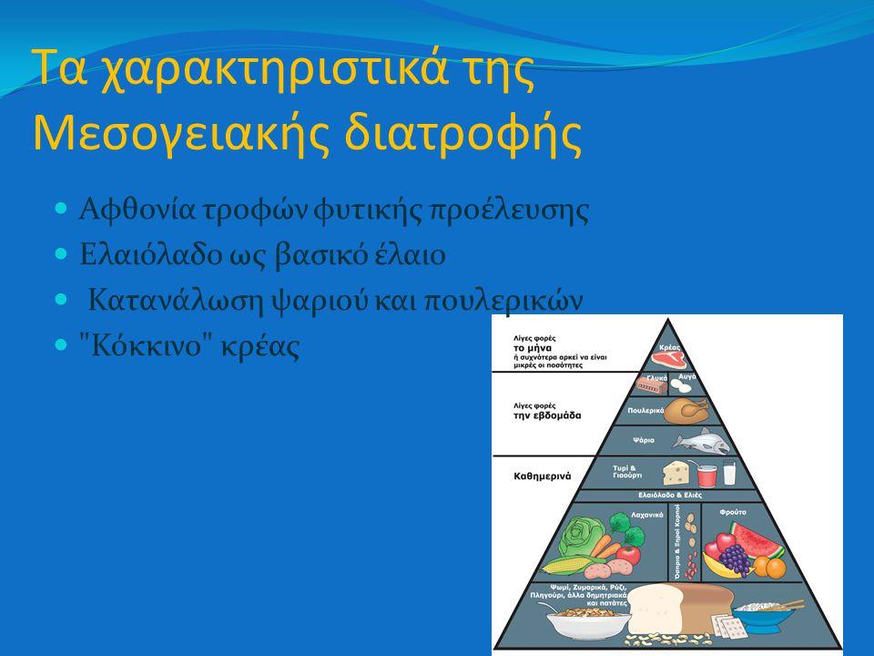 Τα χαρακτηριστικά της Μεσογειακής διατροφής