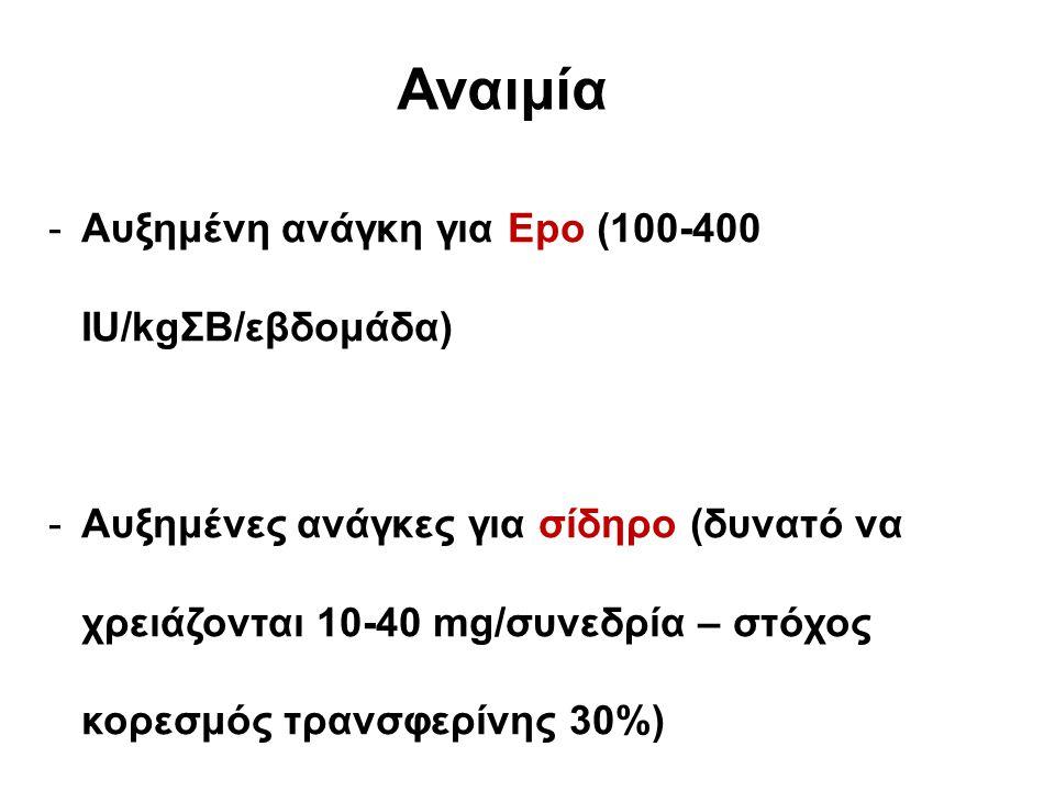 Αναιμία Αυξημένη ανάγκη για Epo (100-400 IU/kgΣΒ/εβδομάδα)