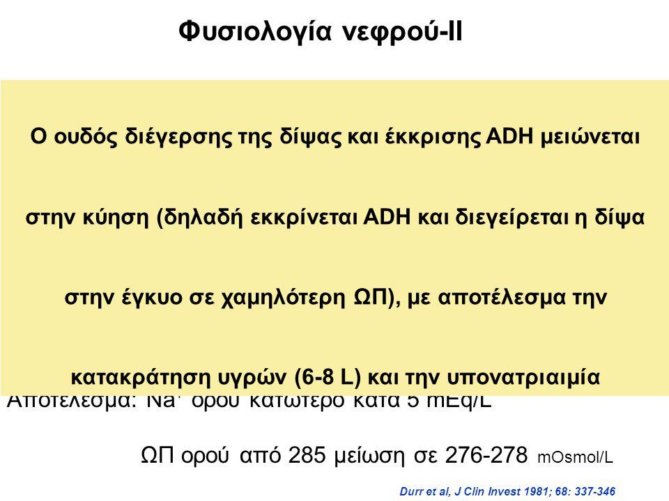 Φυσιολογία νεφρού-II