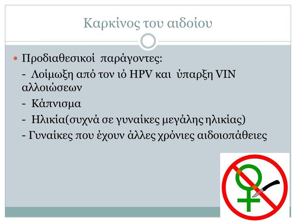 Καρκίνος του αιδοίου Προδιαθεσικοί παράγοντες: