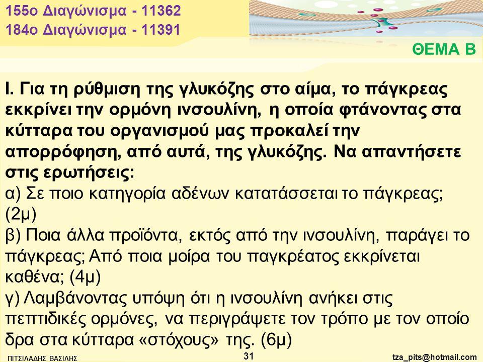 α) Σε ποιο κατηγορία αδένων κατατάσσεται το πάγκρεας; (2μ)