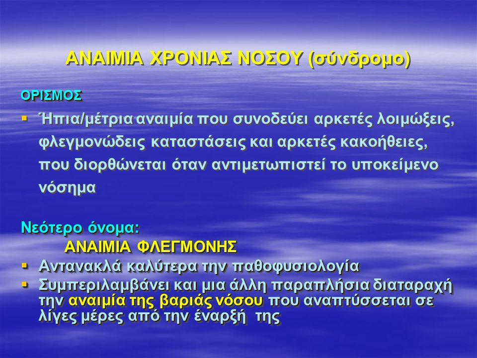 ΑΝΑΙΜΙΑ ΧΡΟΝΙΑΣ ΝΟΣΟΥ (σύνδρομο)