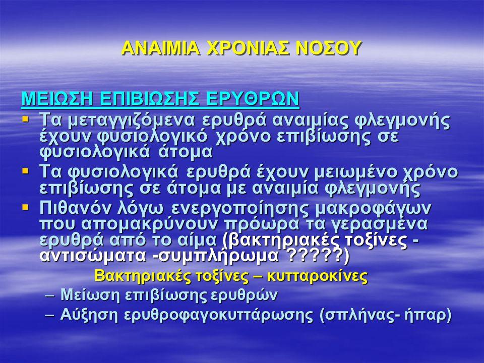 ΜΕΙΩΣΗ ΕΠΙΒΙΩΣΗΣ ΕΡΥΘΡΩΝ