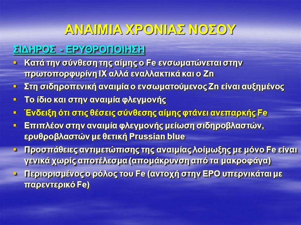 ΑΝΑΙΜΙΑ ΧΡΟΝΙΑΣ ΝΟΣΟΥ ΣΙΔΗΡΟΣ - ΕΡΥΘΡΟΠΟΙΗΣΗ