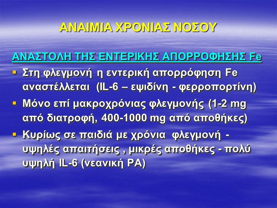 ΑΝΑΙΜΙΑ ΧΡΟΝΙΑΣ ΝΟΣΟΥ ΑΝΑΣΤΟΛΗ ΤΗΣ ΕΝΤΕΡΙΚΗΣ ΑΠΟΡΡΟΦΗΣΗΣ Fe