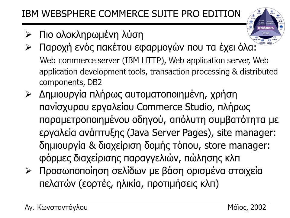IBM WEBSPHERE COMMERCE SUITE PRO EDITION