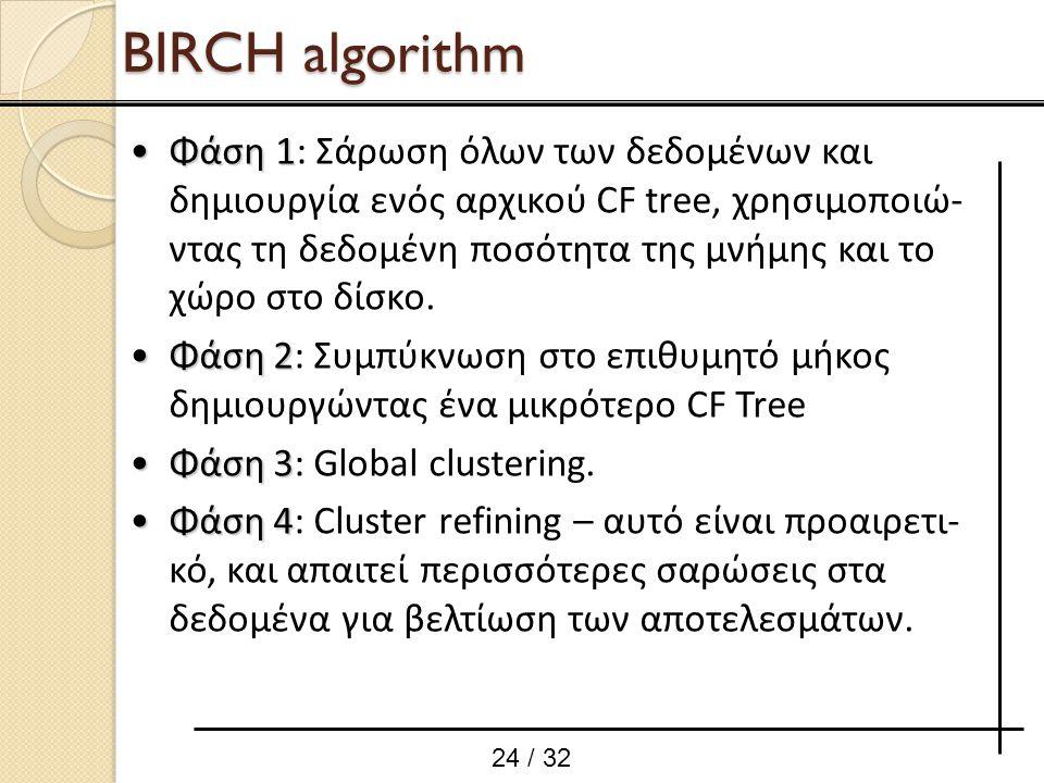 BIRCH algorithm