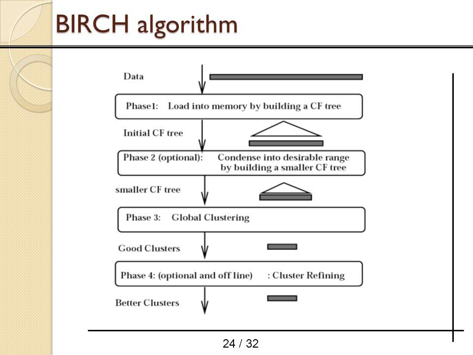 BIRCH algorithm 24 / 32