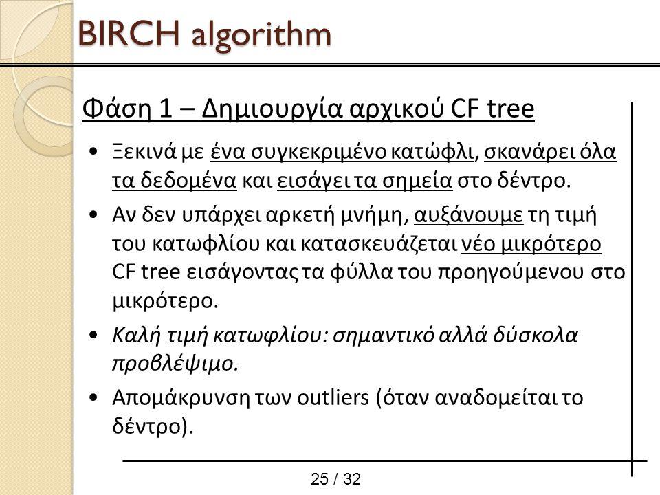 BIRCH algorithm Φάση 1 – Δημιουργία αρχικού CF tree