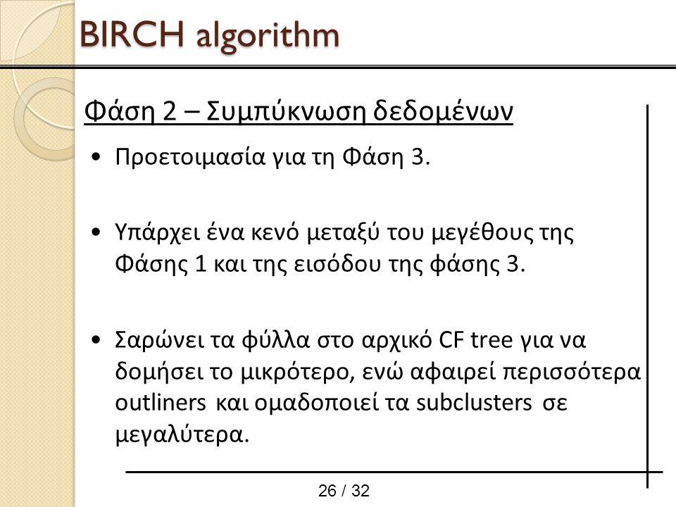 BIRCH algorithm Φάση 2 – Συμπύκνωση δεδομένων