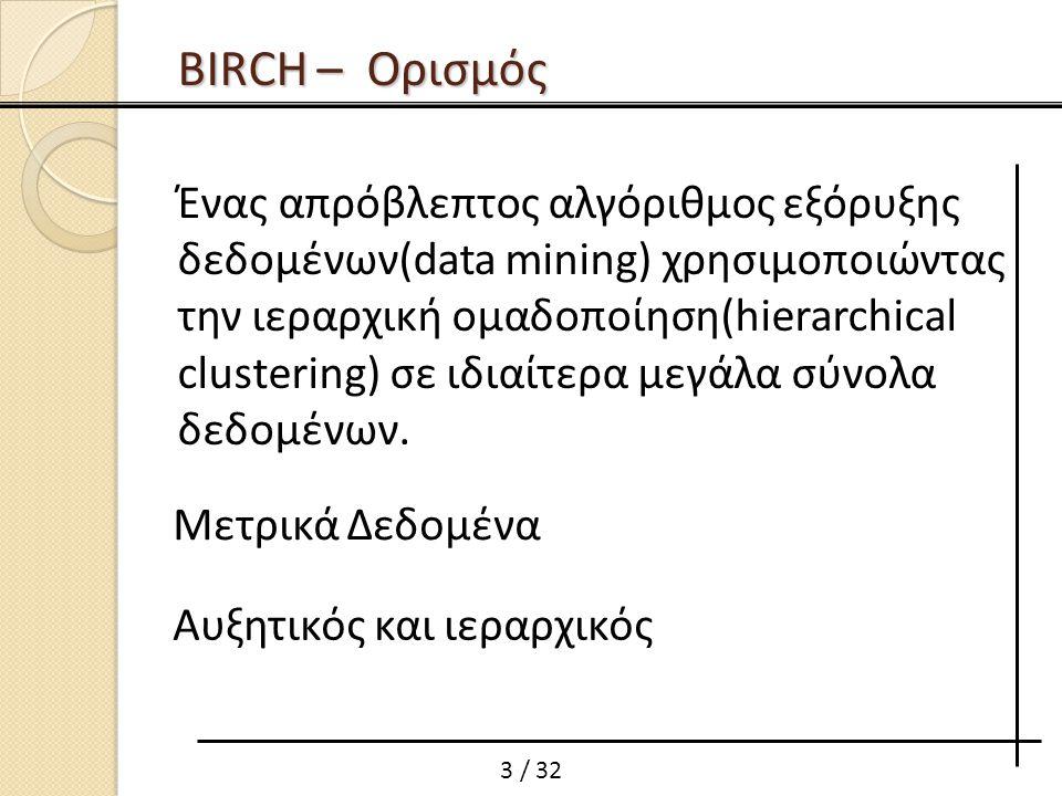 BIRCH – Ορισμός