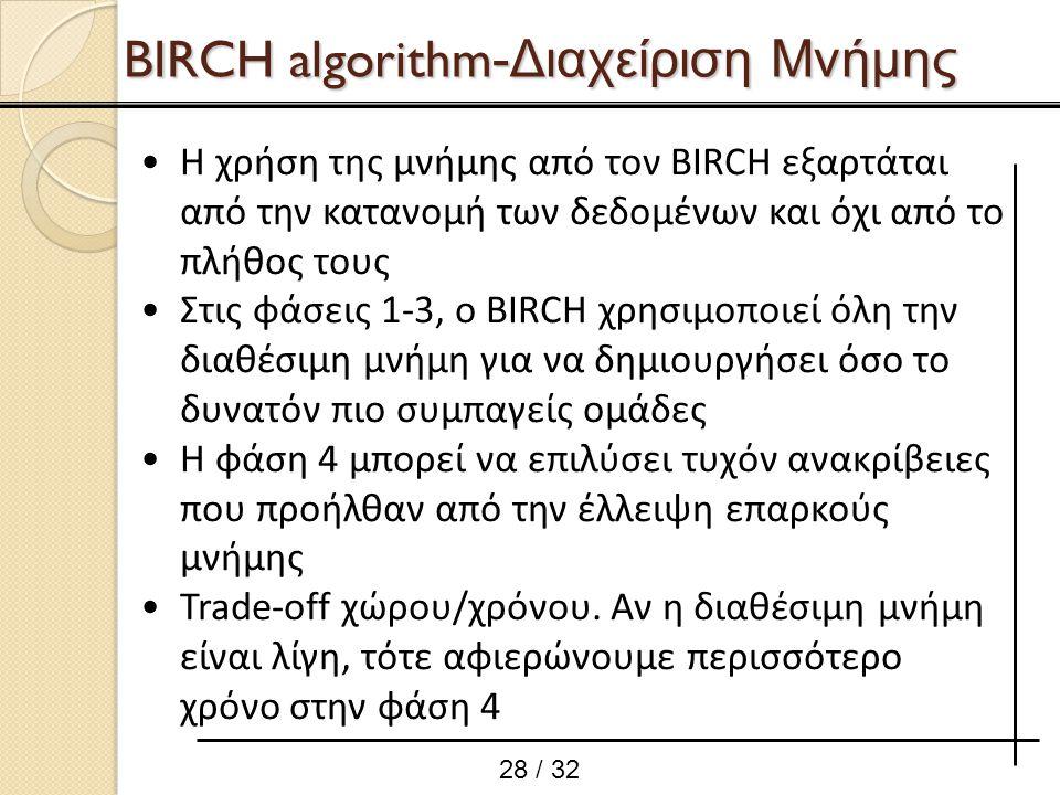 BIRCH algorithm-Διαχείριση Μνήμης