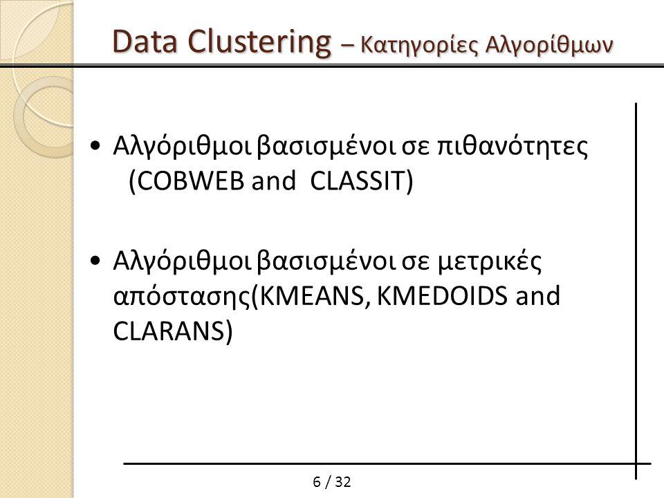 Data Clustering – Κατηγορίες Αλγορίθμων