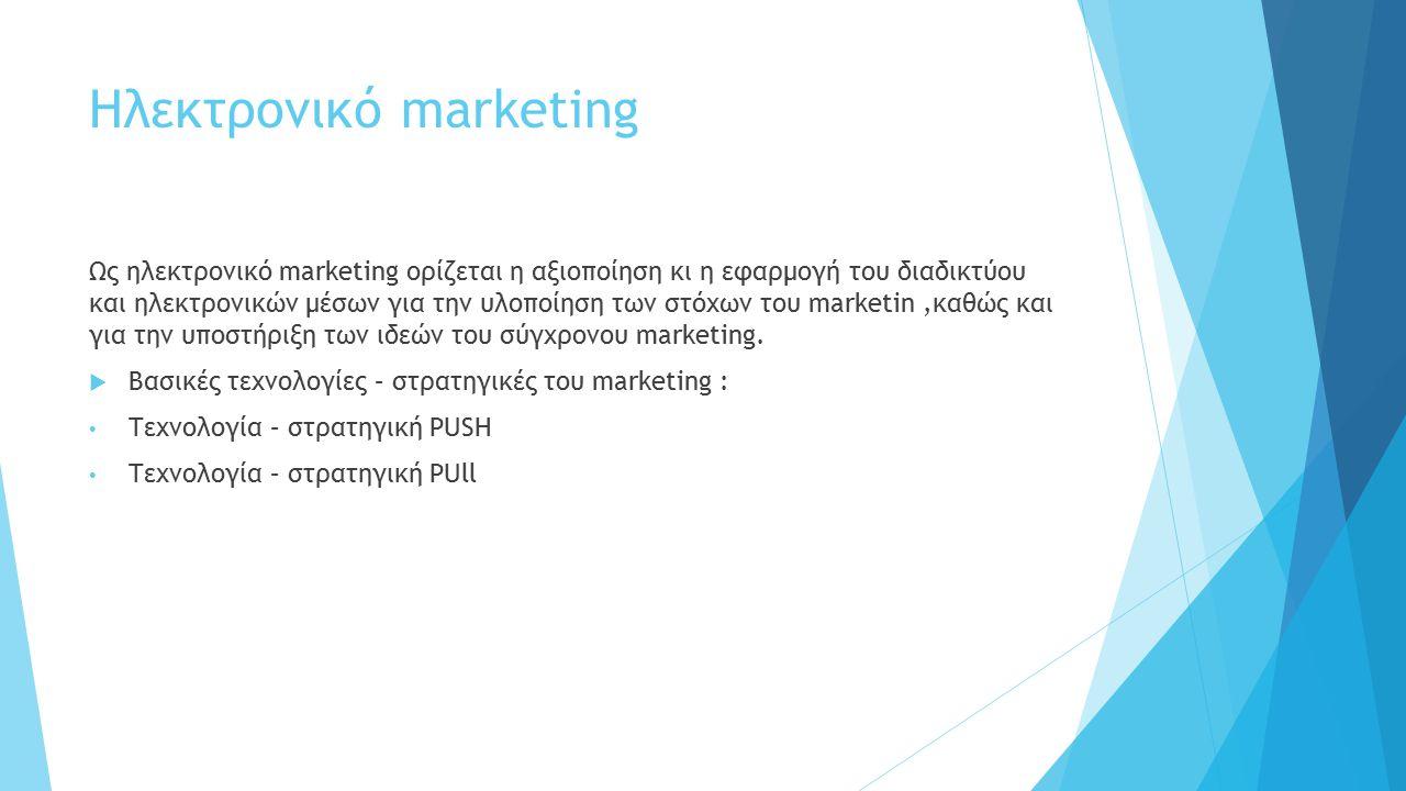 Ηλεκτρονικό marketing