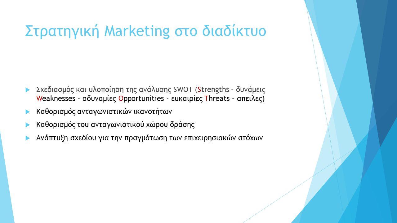 Στρατηγική Marketing στο διαδίκτυο