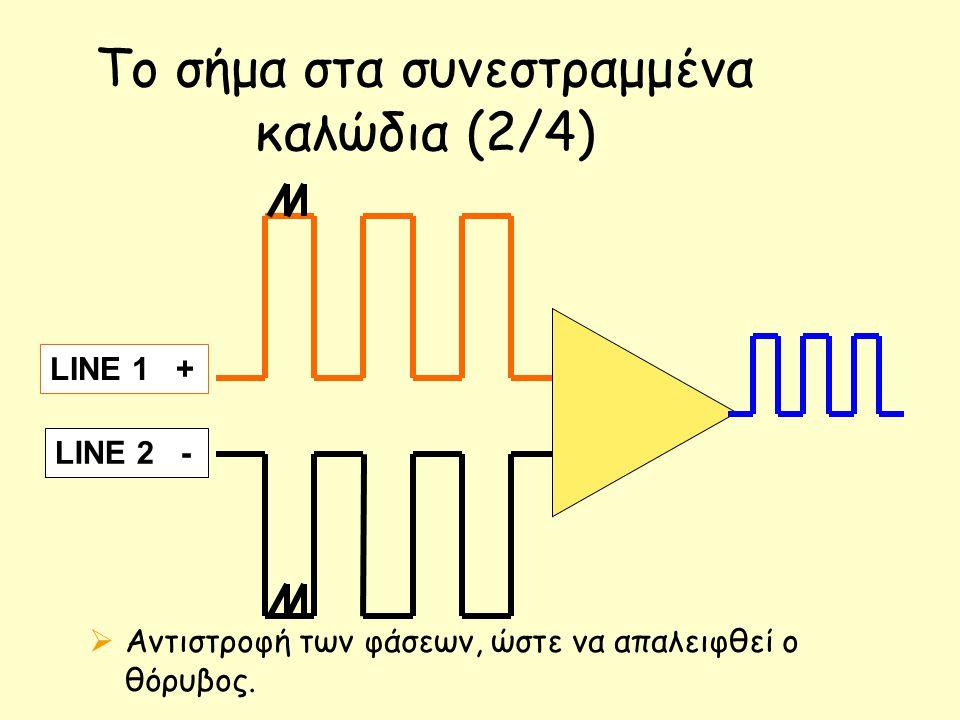 Το σήμα στα συνεστραμμένα καλώδια (2/4)