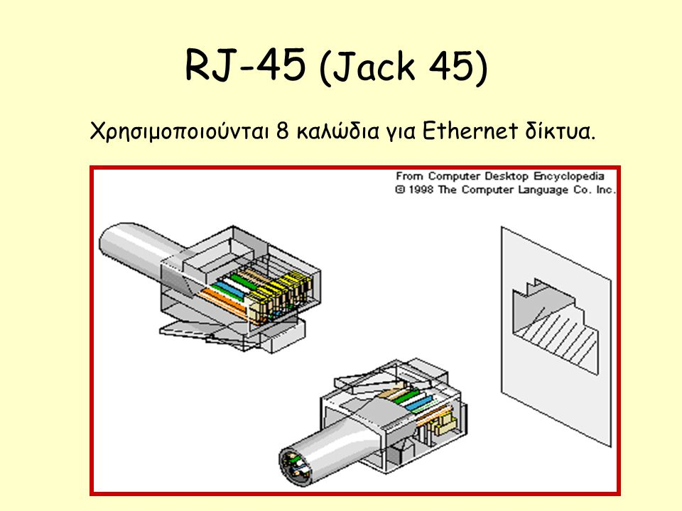 RJ-45 (Jack 45) Χρησιμοποιούνται 8 καλώδια για Ethernet δίκτυα.