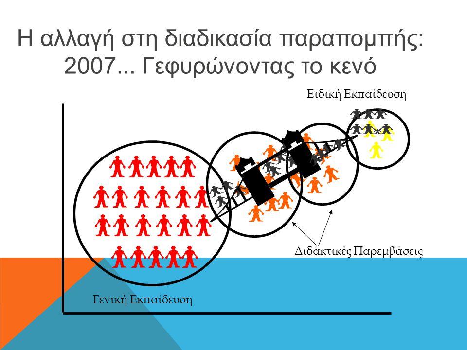 Η αλλαγή στη διαδικασία παραπομπής: 2007... Γεφυρώνοντας το κενό