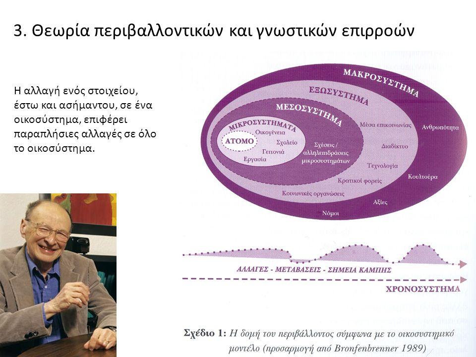 3. Θεωρία περιβαλλοντικών και γνωστικών επιρροών