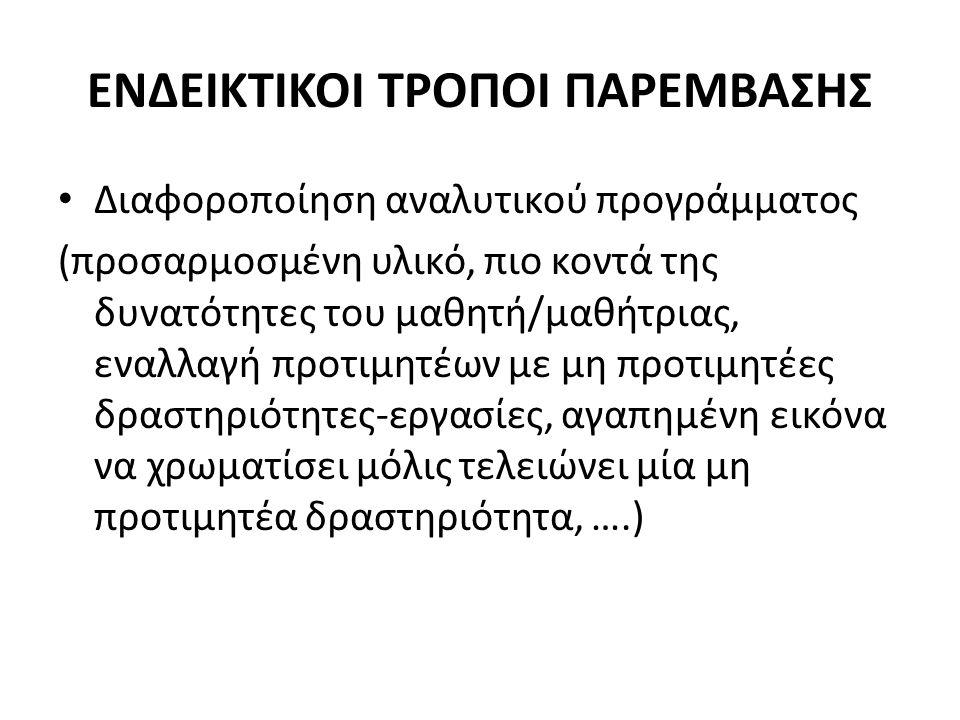 ΕΝΔΕΙΚΤΙΚΟΙ ΤΡΟΠΟΙ ΠΑΡΕΜΒΑΣΗΣ