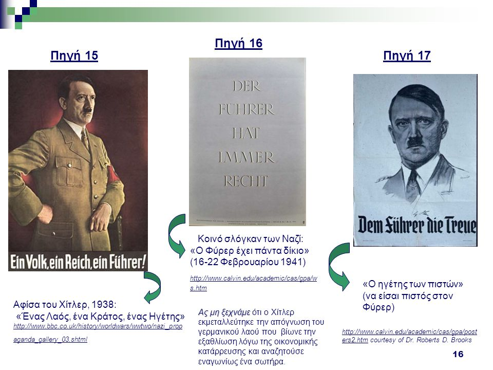 Πηγή 16 Πηγή 15 Πηγή 17 Κοινό σλόγκαν των Ναζί: