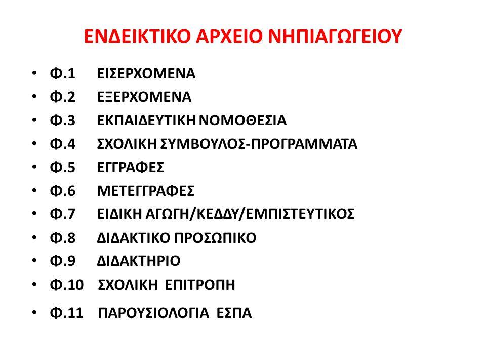 ΕΝΔΕΙΚΤΙΚΟ ΑΡΧΕΙΟ ΝΗΠΙΑΓΩΓΕΙΟΥ