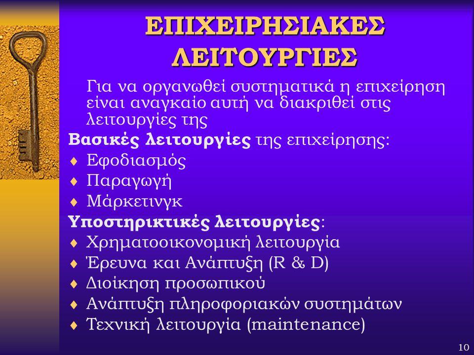 ΕΠΙΧΕΙΡΗΣΙΑΚΕΣ ΛΕΙΤΟΥΡΓΙΕΣ