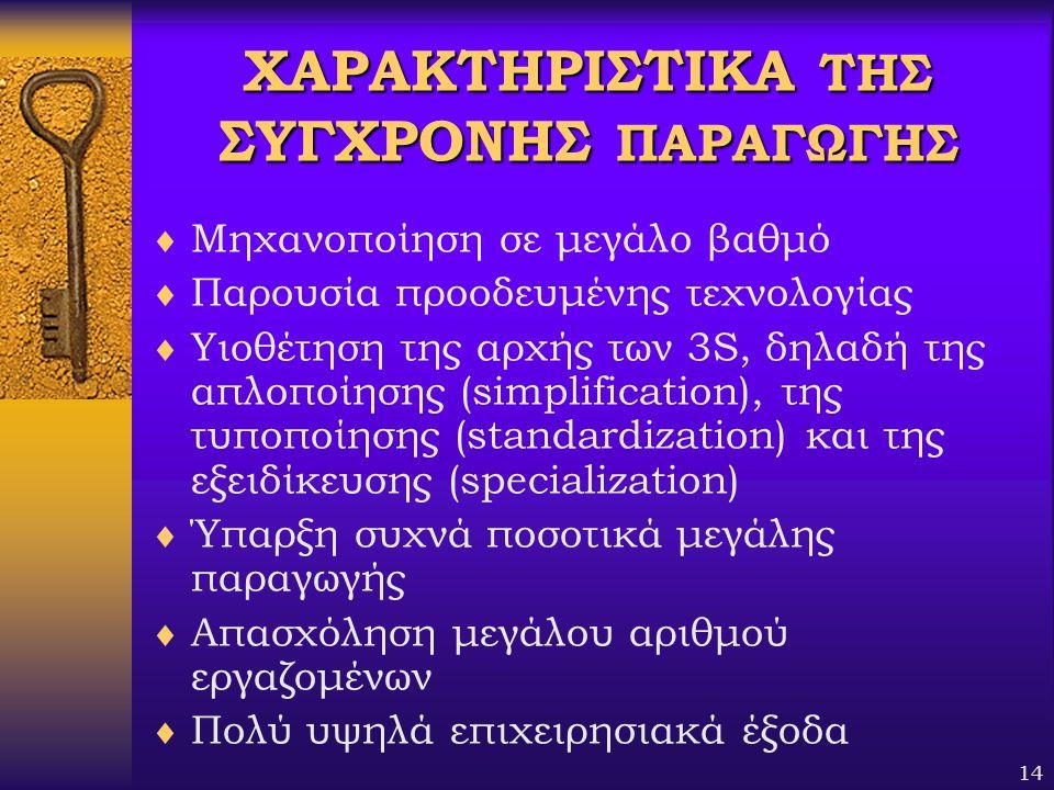 ΧΑΡΑΚΤΗΡΙΣΤΙΚΑ ΤΗΣ ΣΥΓΧΡΟΝΗΣ ΠΑΡΑΓΩΓΗΣ