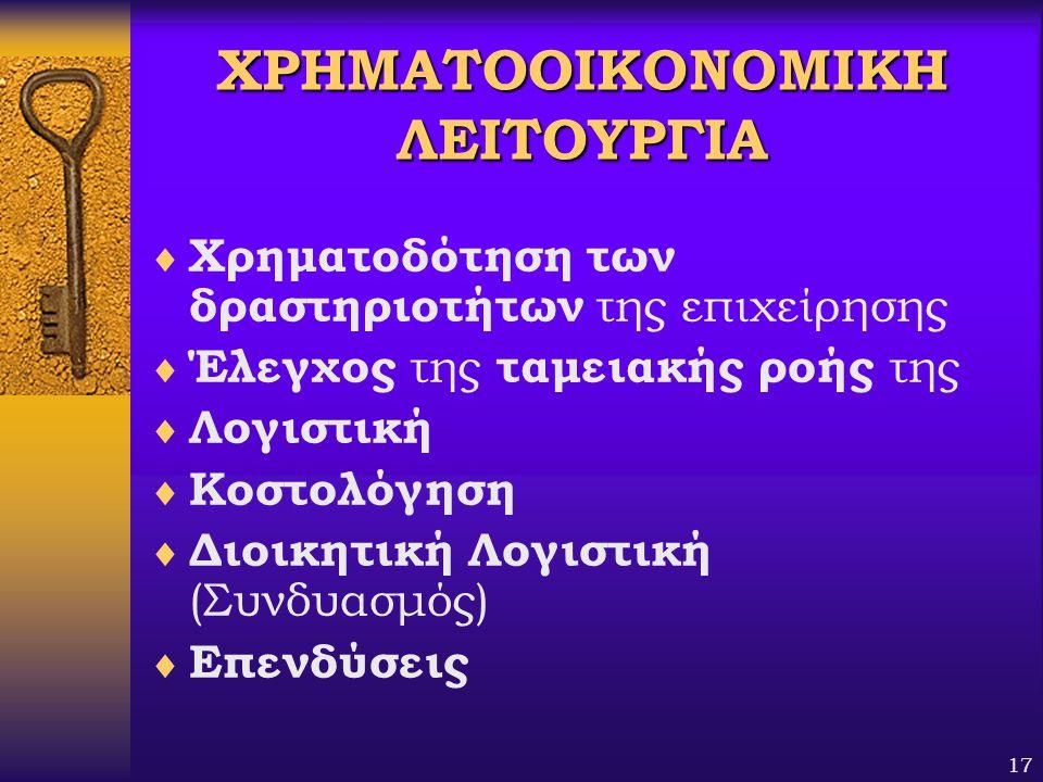ΧΡΗΜΑΤΟΟΙΚΟΝΟΜΙΚΗ ΛΕΙΤΟΥΡΓΙΑ