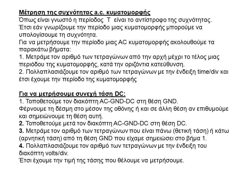 Μέτρηση της συχνότητας a.c. κυματομορφής