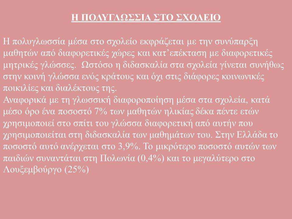 Η ΠΟΛΥΓΛΩΣΣΙΑ ΣΤΟ ΣΧΟΛΕΙΟ