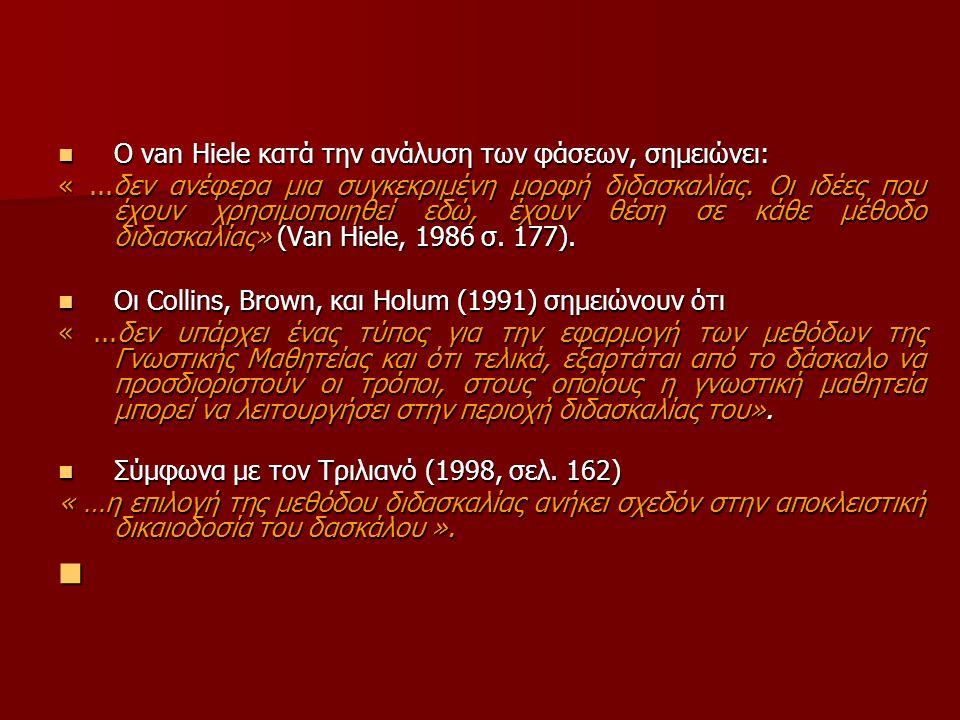 Ο van Hiele κατά την ανάλυση των φάσεων, σημειώνει: