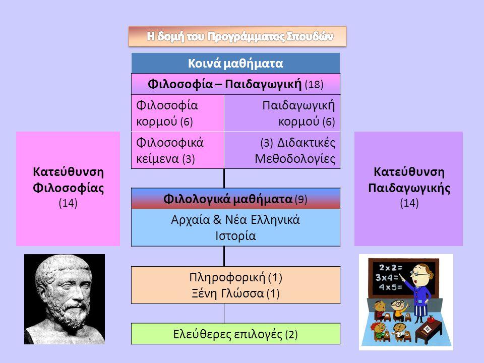 Κοινά μαθήματα Κατεύθυνση Φιλοσοφίας Παιδαγωγικής