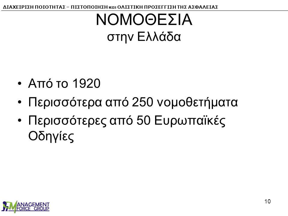 ΝΟΜΟΘΕΣΙΑ στην Ελλάδα Από το 1920 Περισσότερα από 250 νομοθετήματα