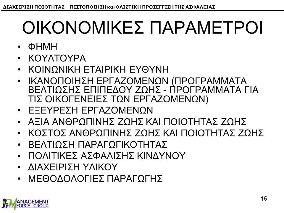 ΟΙΚΟΝΟΜΙΚΕΣ ΠΑΡΑΜΕΤΡΟΙ