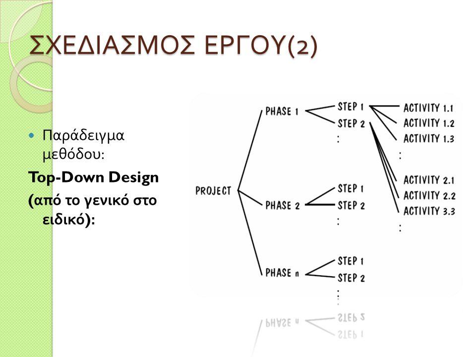 ΣΧΕΔΙΑΣΜΟΣ ΕΡΓΟΥ(2) Παράδειγμα μεθόδου: Top-Down Design