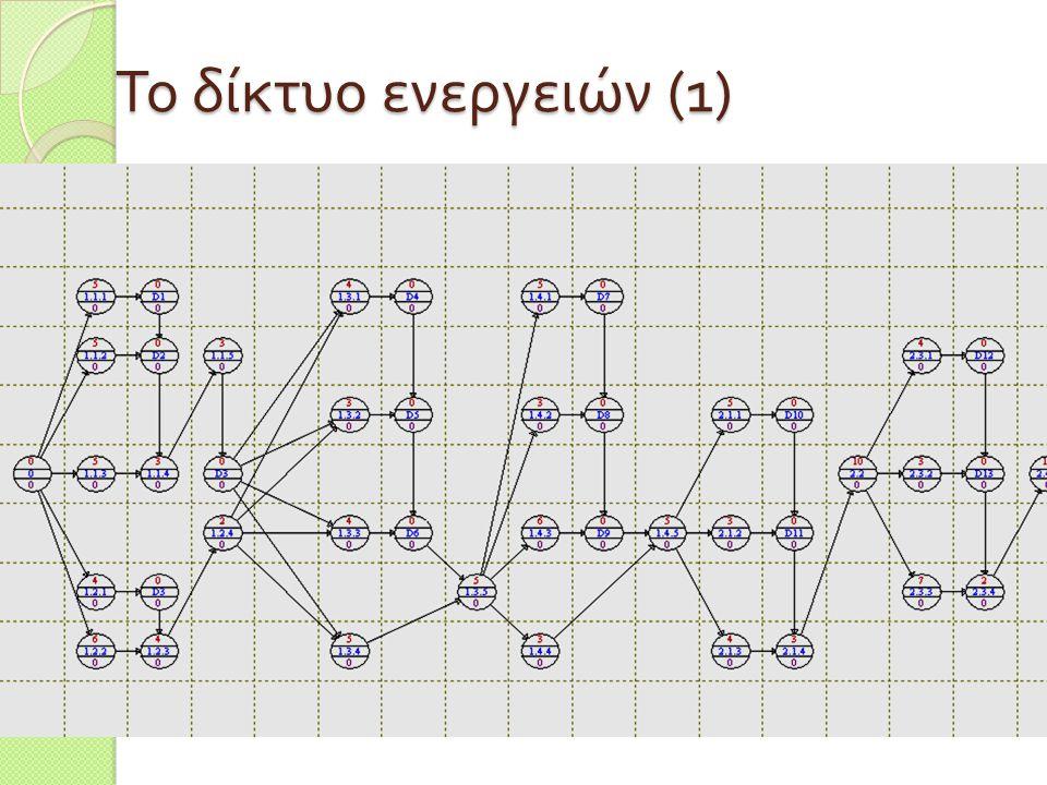 Το δίκτυο ενεργειών (1)