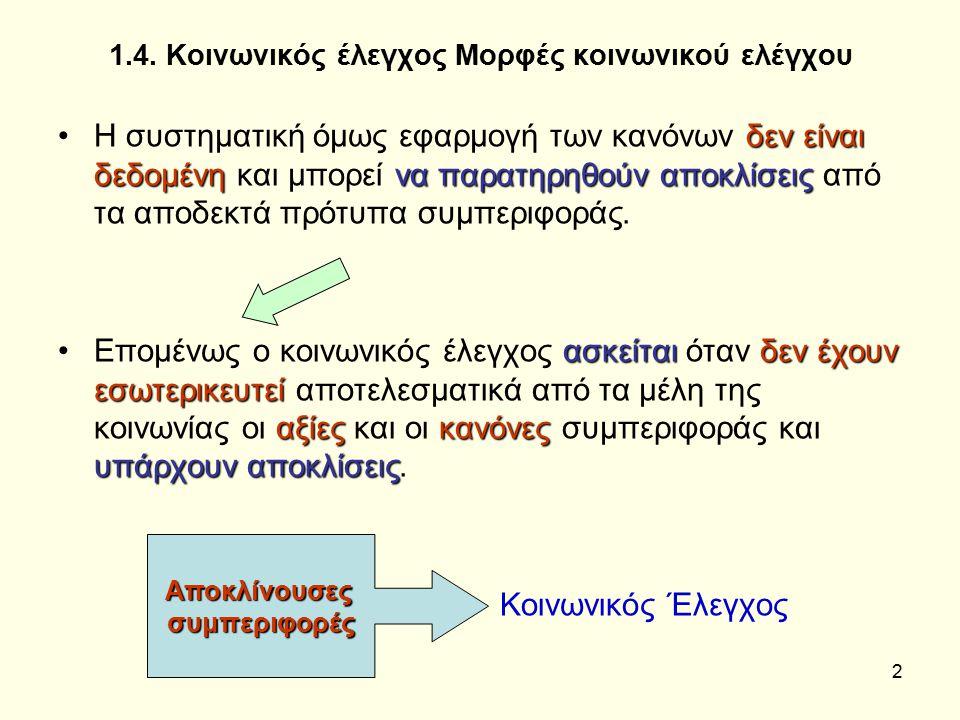 1.4. Κοινωνικός έλεγχος Μορφές κοινωνικού ελέγχου