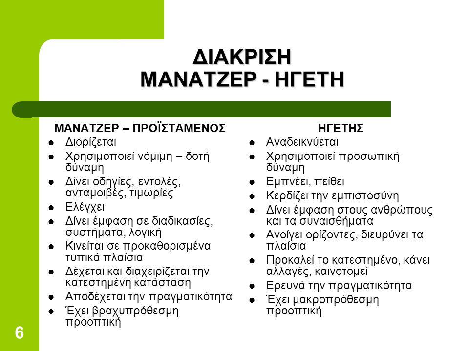ΔΙΑΚΡΙΣΗ ΜΑΝΑΤΖΕΡ - ΗΓΕΤΗ