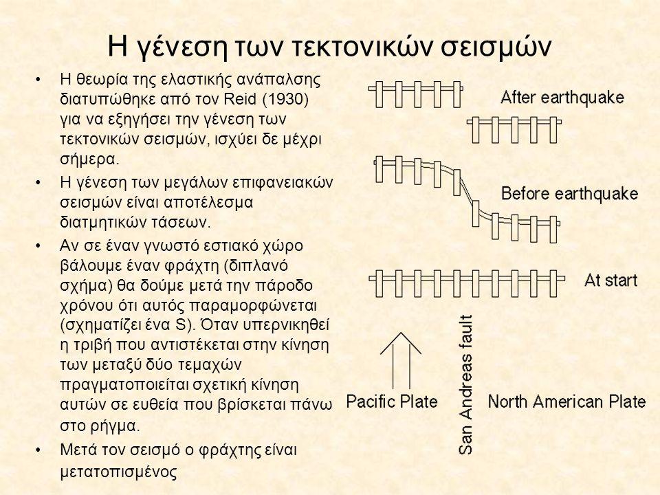 Η γένεση των τεκτονικών σεισμών
