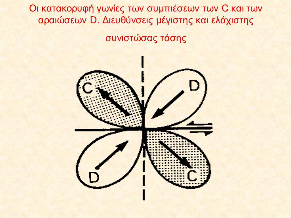 Οι κατακορυφή γωνίες των συμπιέσεων των C και των αραιώσεων D