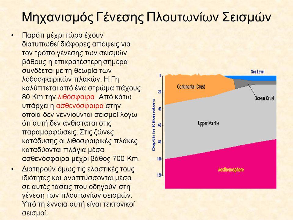 Μηχανισμός Γένεσης Πλουτωνίων Σεισμών