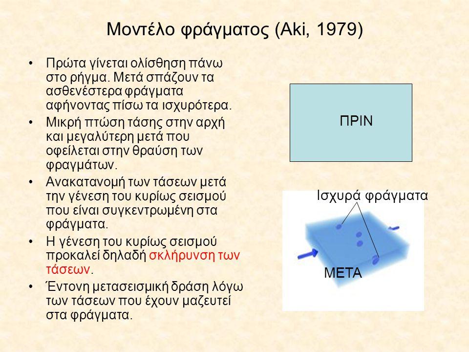 Μοντέλο φράγματος (Aki, 1979)