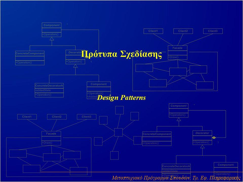 Πρότυπα Σχεδίασης Design Patterns