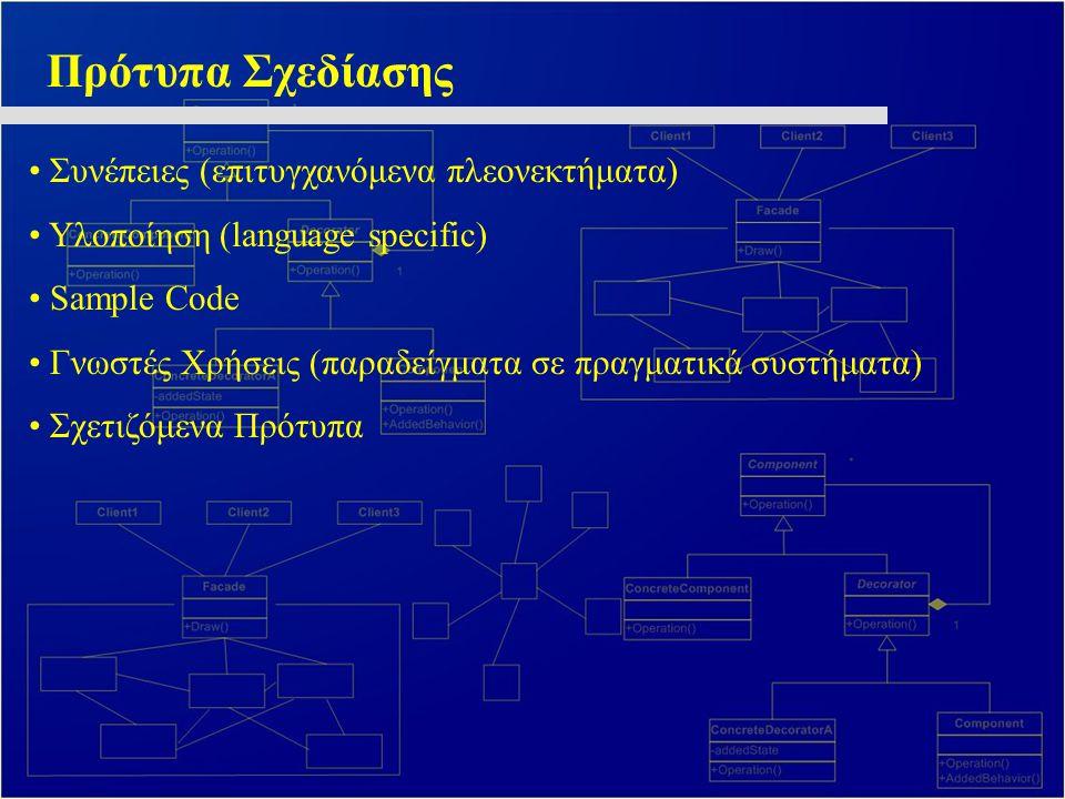 Πρότυπα Σχεδίασης Συνέπειες (επιτυγχανόμενα πλεονεκτήματα)