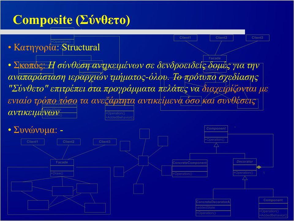 Composite (Σύνθετο) Κατηγορία: Structural