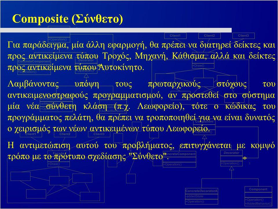 Composite (Σύνθετο)