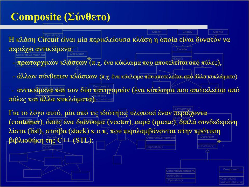 Composite (Σύνθετο) Η κλάση Circuit είναι μία περικλείουσα κλάση η οποία είναι δυνατόν να περιέχει αντικείμενα: